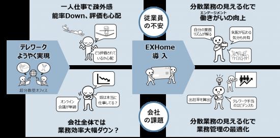 EXOffice11