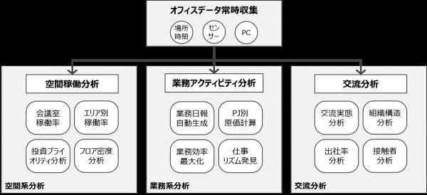 EXOffice8