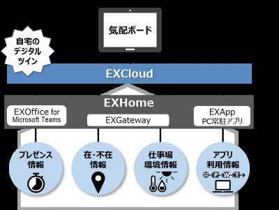 EXOffice9