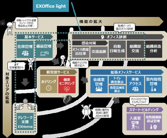 EXOffice_map2