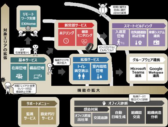 EXOffice_menu