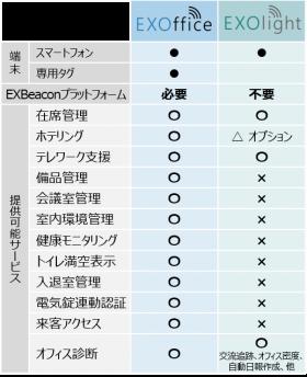 EXOffice_menu2
