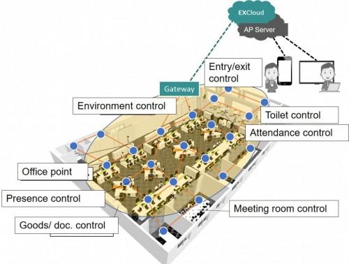solutions_office_1en